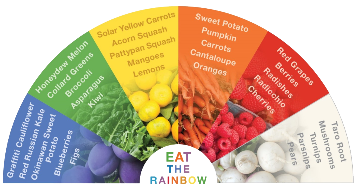 Rainbow of disease-fighting foods